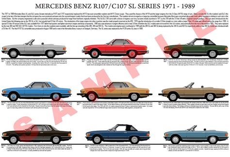C107 Form by R107 C107 Poster Mercedes Benz Forum