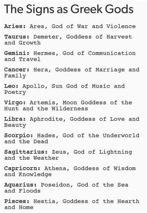 Zodiac Greek Gods Hell Yes Zeus!!  Sagittarius. Prize Stickers. Frutiger Signs Of Stroke. Anterior Signs Of Stroke. Silverado Stickers. Notes Decals. Tap Tap Fish Stickers. Etched Signs Of Stroke. Lun Signs