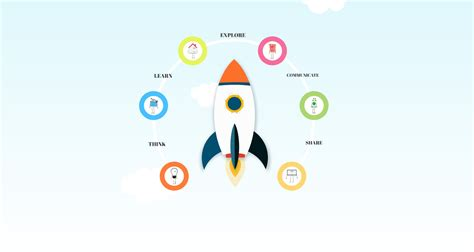 Launch - Animated Prezi Classic template | Preziland