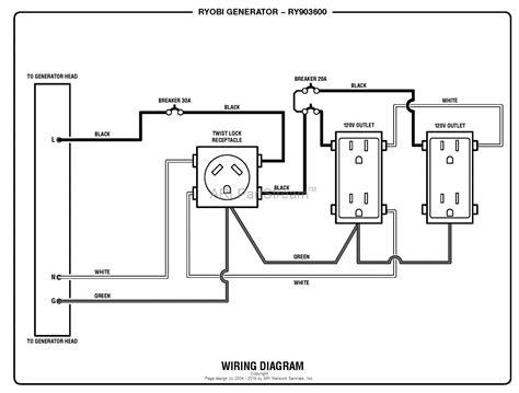 homelite ry903600 inverter generator mfg no 090930294