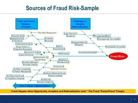 fraud corruption risk assessment methodology