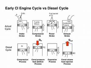 Fuel Injected Engine Diagram