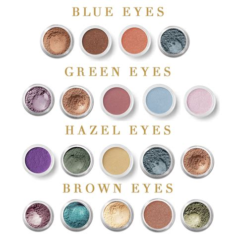 Best Eye shadow colors suit your eyes