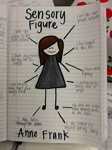 Sensory Figures For Social Studies Interactive Notebook