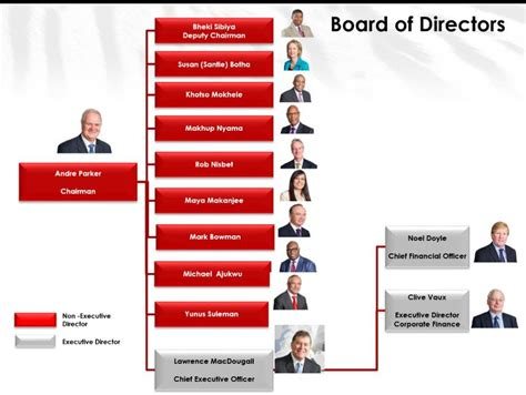 board of directors board of directors diagram 28 images welcome to kprd