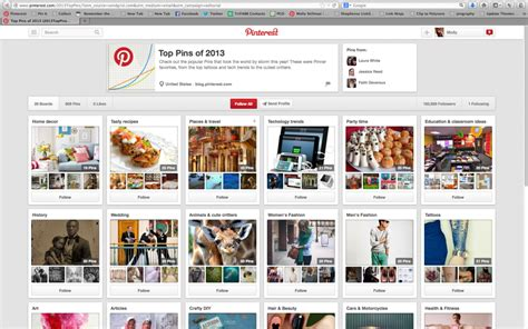 foto de What We Can Learn From the Top Pins of 2013 on Pinterest