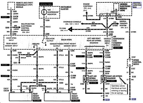 2003 Expedition Door Wiring Diagram by Ford Door Ajar Switch Diagram Wiring Diagram Fuse Box