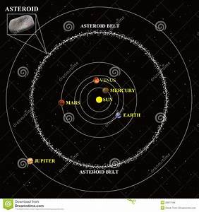 Asteroid Belt Diagram Stock Images - Image: 29617184