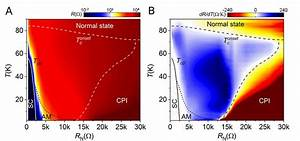 Phase Diagram Of Disorder Tuned Qpt In Nanopatterned High