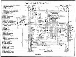 Volvo Wiring Diagrams S80