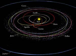 The Solar System With Asteroid Belt | www.pixshark.com ...
