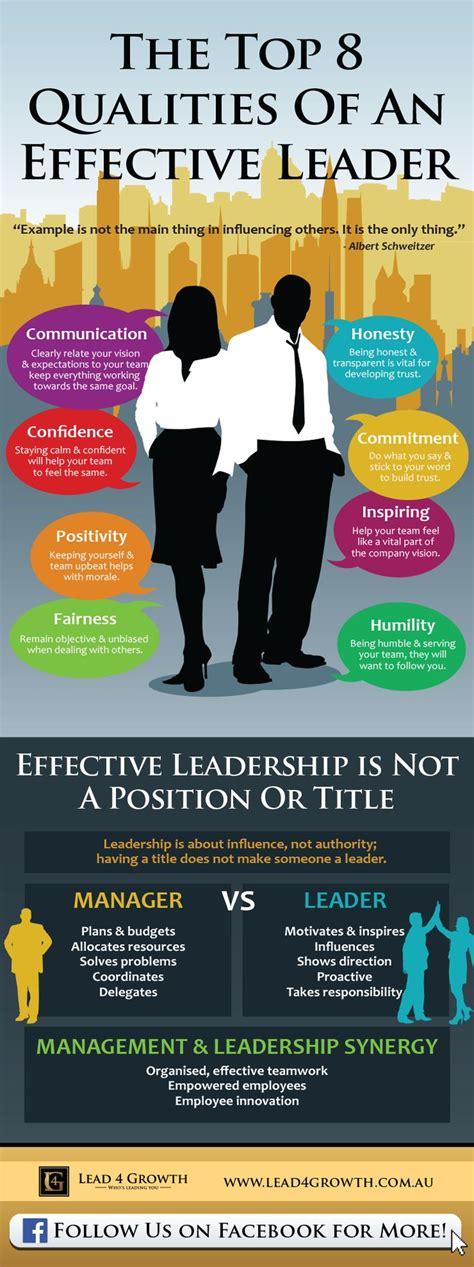 top  qualities   effective leader