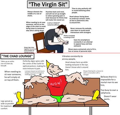 Chad Meme - the virgin sit vs the chad lounge counter signal memes know your meme