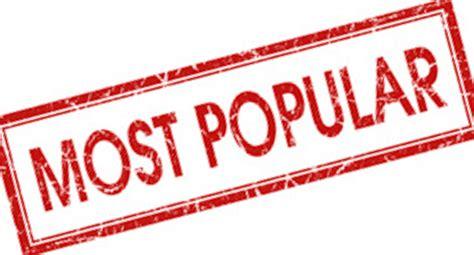Most Popular Topics (week of July 23rd 2016)  Camino de