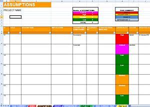 excel raid log and dashboard template pm dashboard