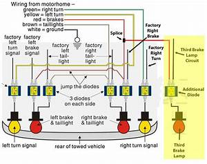 Wiring 2012 Cadillac Srx So That Third Brake Light Operates While Flat Towing