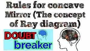 Rule For Concave Mirrors  The Concept Of The Ray Diagrams