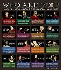 Which Hpatlalok Character Are You