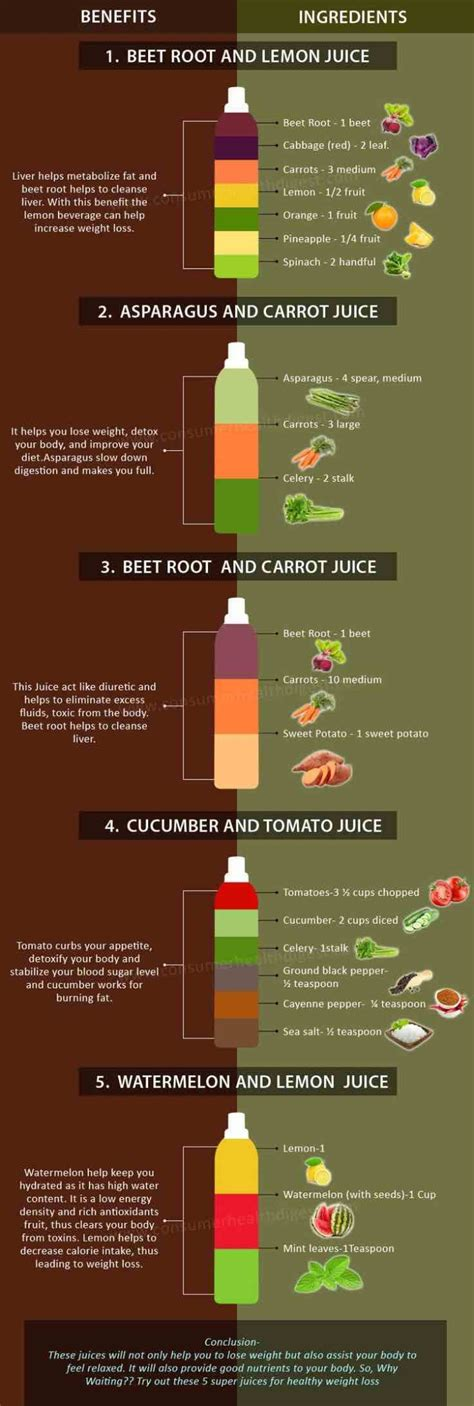 juicing recipes loss weight chart detoxing weightloss super via simple juice modwedding recipe juicer diet juices benefits food detox healthy