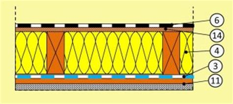 flachdach holzkonstruktion detail aufbau varianten und sanierung des flachdaches