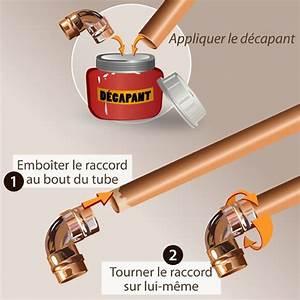 Soudure Tuyau Cuivre : souder un tuyau de cuivre ~ Premium-room.com Idées de Décoration