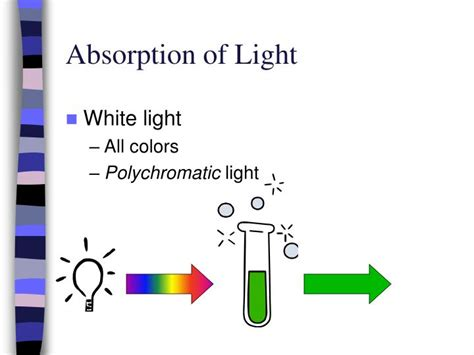 Introduction To Spectrophotometry Powerpoint