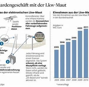Maut Berechnen Deutschland : spd pl ne neue maut soll zwei milliarden euro mehr bringen welt ~ Themetempest.com Abrechnung