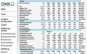 Lbs Bauspartarife übersicht : belebungs expert kombi dwa deutsche vereinigung f r ~ Lizthompson.info Haus und Dekorationen