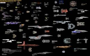Sci Fi Spaceship Size Comparison Chart Where Do We Fit In