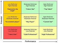 9 Box Template Talent Grid Download – asusdriversinfo