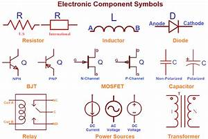 Electronic Components Symbols