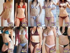 Japanese Idea Of Standard Body Shape Of A Female