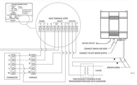 aprilaire 700 humidistat wiring diagram 39 wiring
