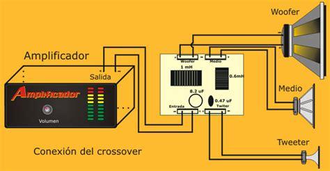 divisor de frecuencias