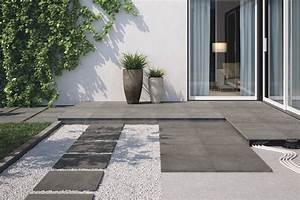 Carrelage Clipsable Exterieur : quel carrelage ext rieur pour la terrasse ou le balcon ~ Premium-room.com Idées de Décoration