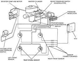 repair anti lock braking 1989 maserati karif auto manual repair guides bendix anti lock brake system general information autozone com