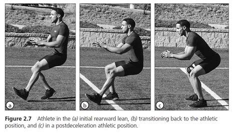 deceleration athletic performance toolbox