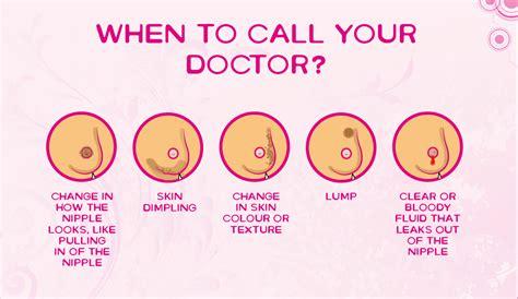 Oorzaken borstkanker