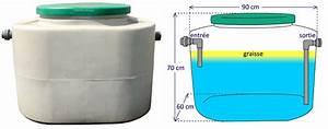 Bac A Graisse : nautiflore bac graisse pour la mini station d ~ Edinachiropracticcenter.com Idées de Décoration