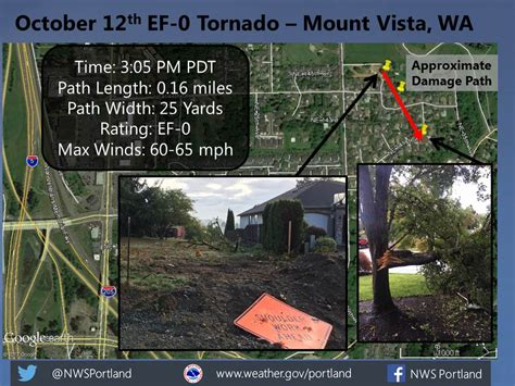thursdays storm brought tornado  vancouver neighborhood