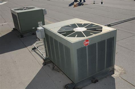 HVAC Rooftop Unit Gas Heat