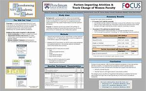 Focus poster presentations for Posterpresentations com templates