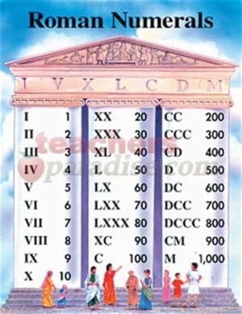 numerals chart contact paper it homeschool