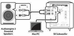 Pioneer Receiver Sx 218 Manual