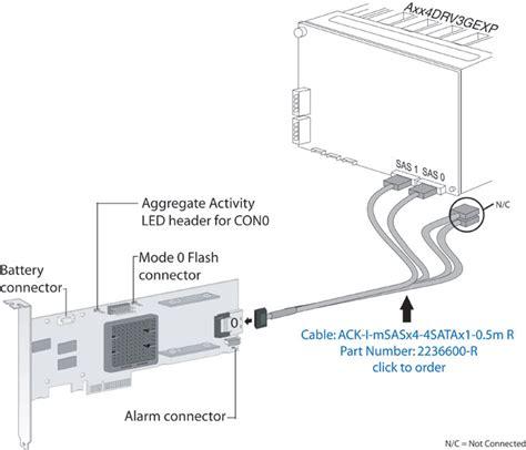 Adaptec RAID 3405 with Intel 5400 w/Expander