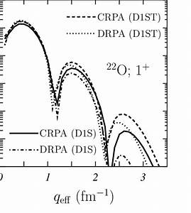 Transverse Response Of The Inelastic Electron Scattering 1