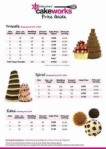 17 best ideas about cake pricing on pinterest cake With cake price list template