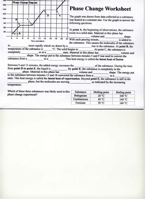 Worksheet Phase Change Worksheet Answers Grass Fedjp Worksheet Study Site