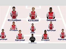 Ajax bij Europa Leaguewinst donderdagavond gehuldigd in