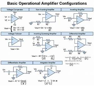 All Basic Operational Amplifier Configurations